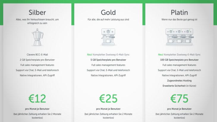 Pipedrive führt neue Tarife und Zwei-Wege-E-Mail-Synchronisation ein