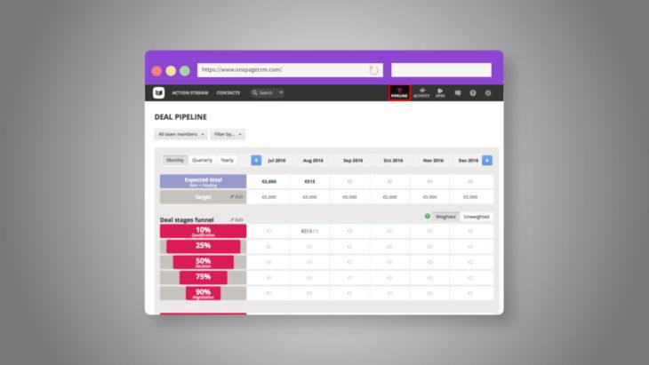 Testbericht OnePageCRM