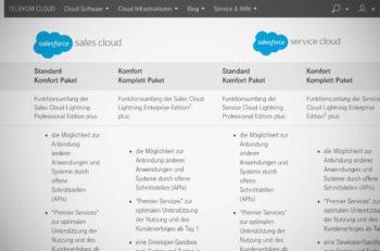 Telekom ermöglicht Salesforce Einstieg zum Aktionspreis